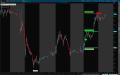 Market ORB Suite - Opening Range Breakout Indicator for ThinkorSwim