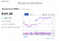 IBD Stocks On The Move Up